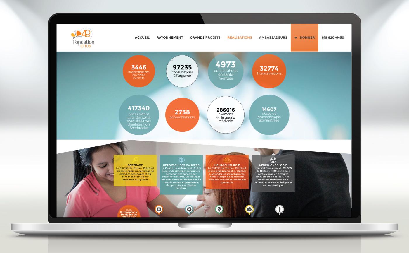 Site internet Fondation du CHUS - Présent pour demain